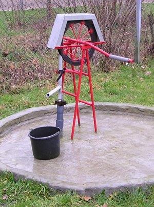 Handpomp waterput